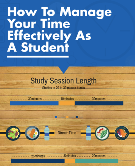 How To Manage Your Time Wisely As A Student Sehwag International